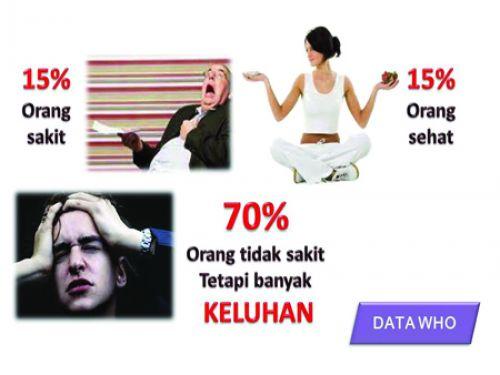 70 % Orang nampak sehat namun banyak keluhan
